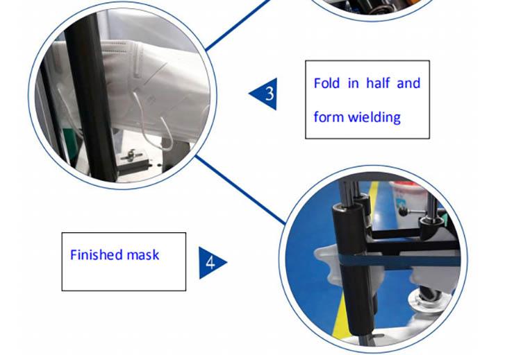 Automatic n95 mask making line7