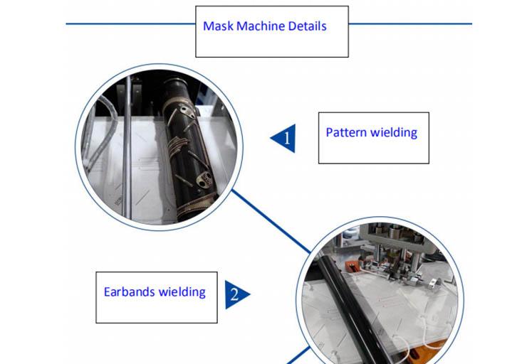 Automatic n95 mask making line8